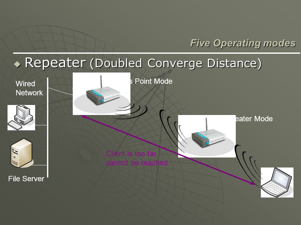 Repeater (Doubled Converge Distance)