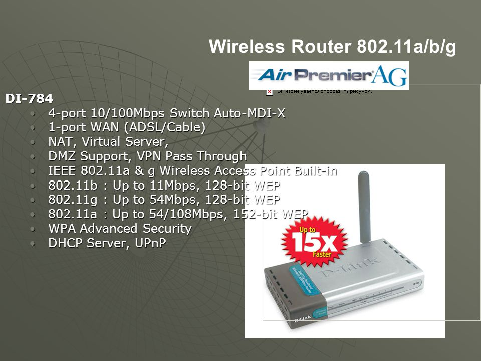 Wireless Router 802.11a/b/g DI-784 4-port 10/100Mbps Switch Auto-MDI-X