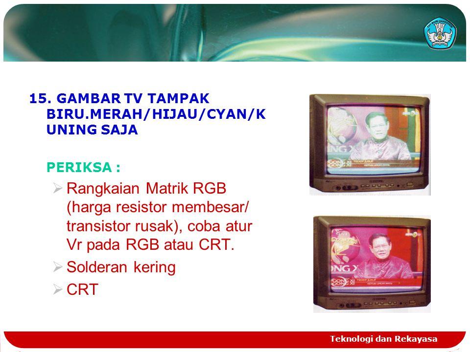 15. GAMBAR TV TAMPAK BIRU.MERAH/HIJAU/CYAN/KUNING SAJA