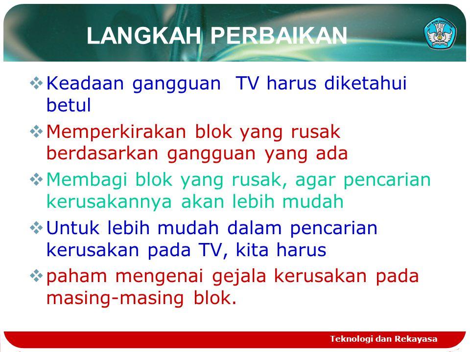 LANGKAH PERBAIKAN Keadaan gangguan TV harus diketahui betul