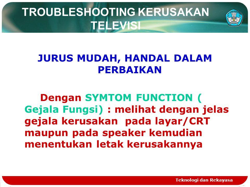 TROUBLESHOOTING KERUSAKAN TELEVISI