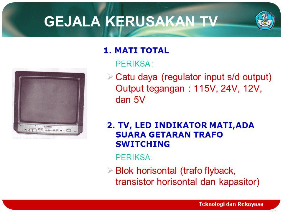 GEJALA KERUSAKAN TV 1. MATI TOTAL PERIKSA :