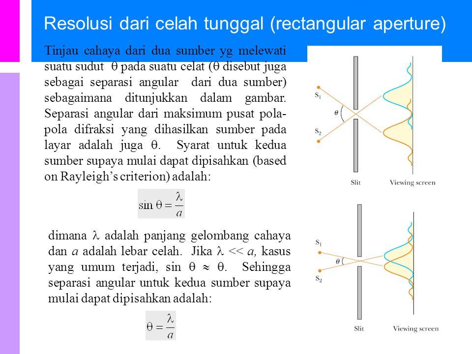 Resolusi dari celah tunggal (rectangular aperture)