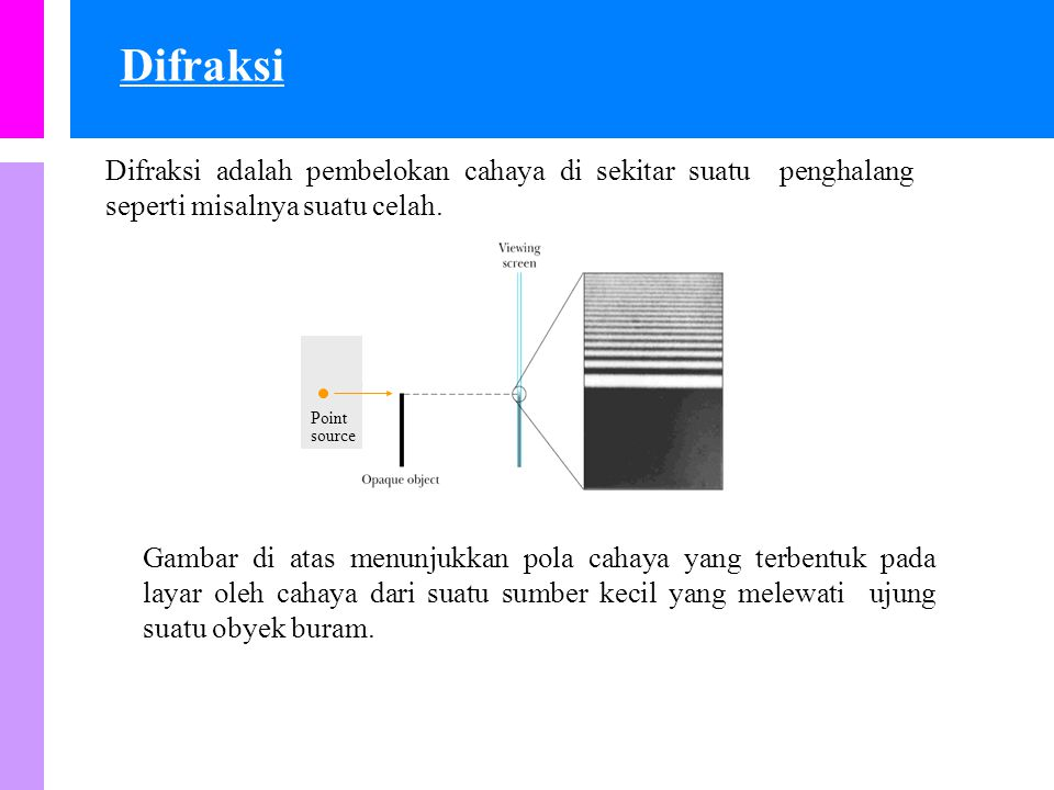 Difraksi Difraksi adalah pembelokan cahaya di sekitar suatu penghalang seperti misalnya suatu celah.