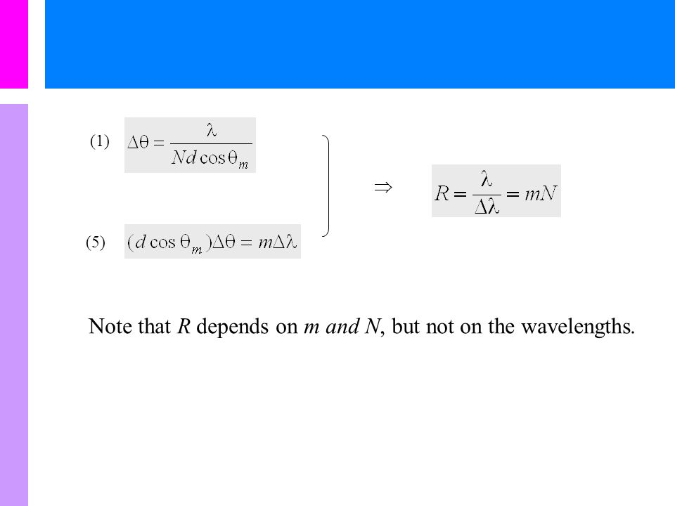 Note that R depends on m and N, but not on the wavelengths.