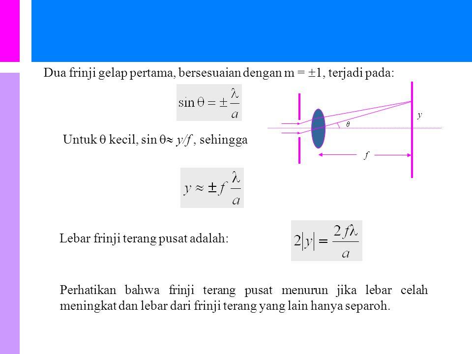 Dua frinji gelap pertama, bersesuaian dengan m = 1, terjadi pada: