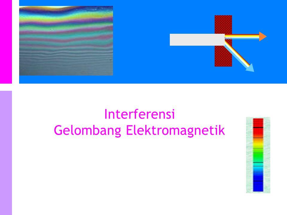 Interferensi Gelombang Elektromagnetik
