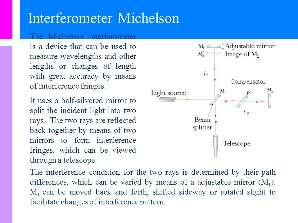 Interferometer Michelson