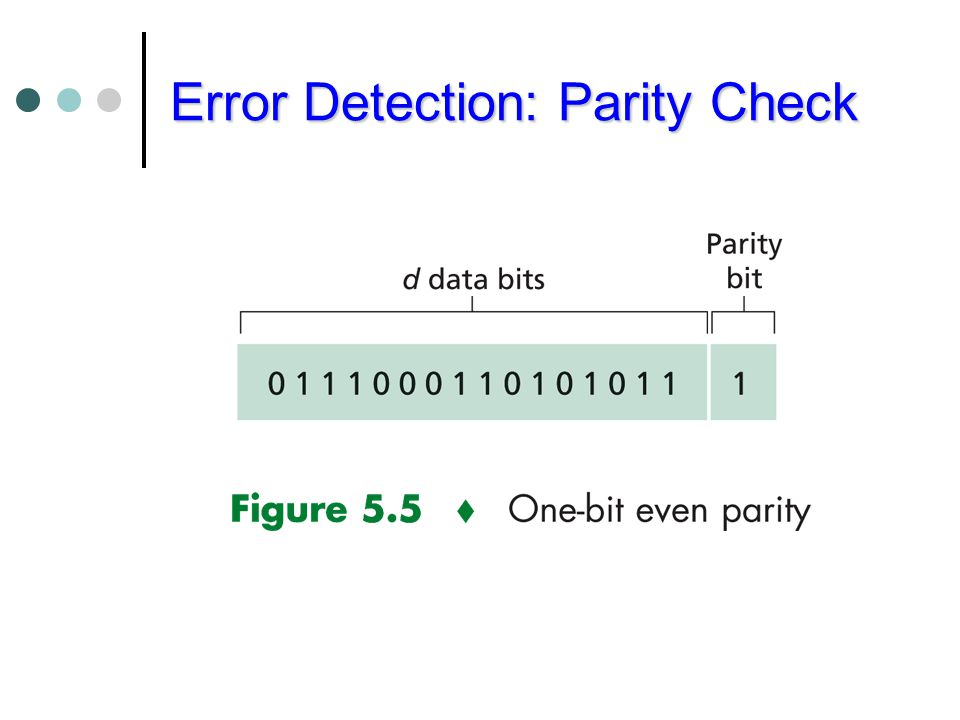 Error Detection: Parity Check