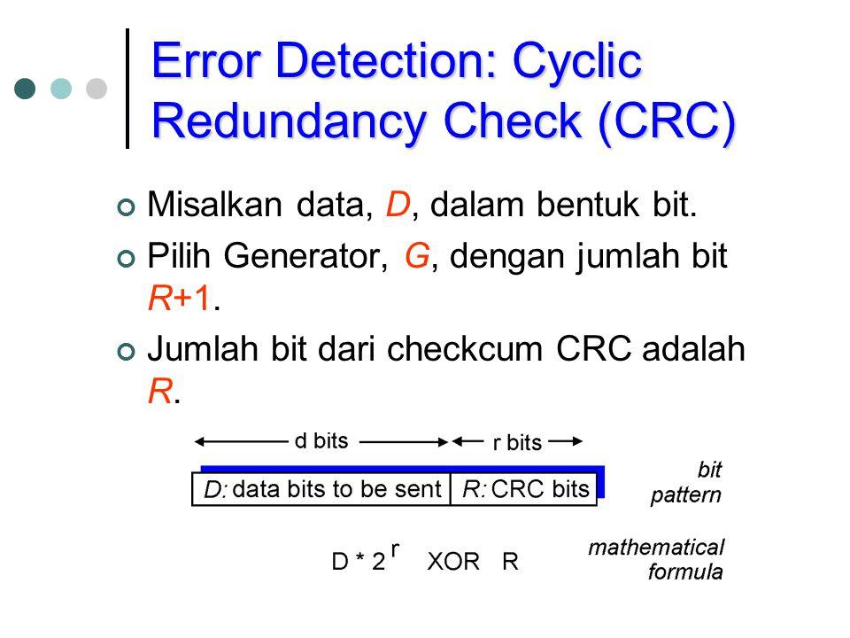 Error Detection: Cyclic Redundancy Check (CRC)