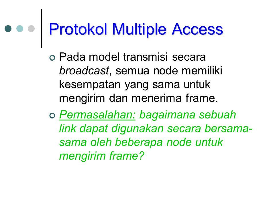 Protokol Multiple Access
