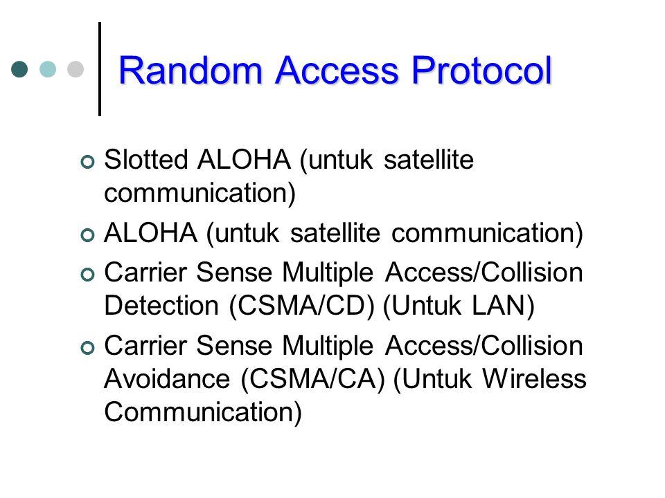 Random Access Protocol
