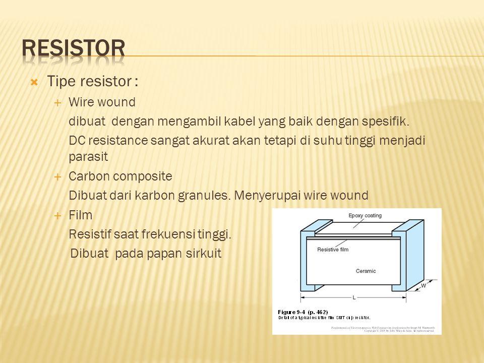 Resistor Tipe resistor : Wire wound