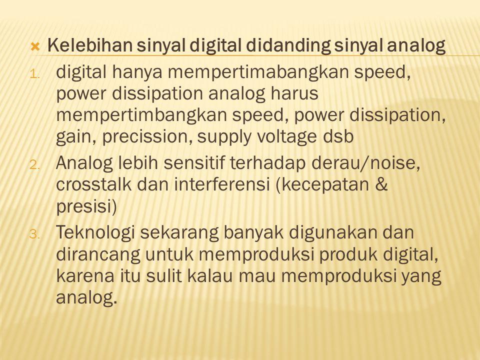 Kelebihan sinyal digital didanding sinyal analog