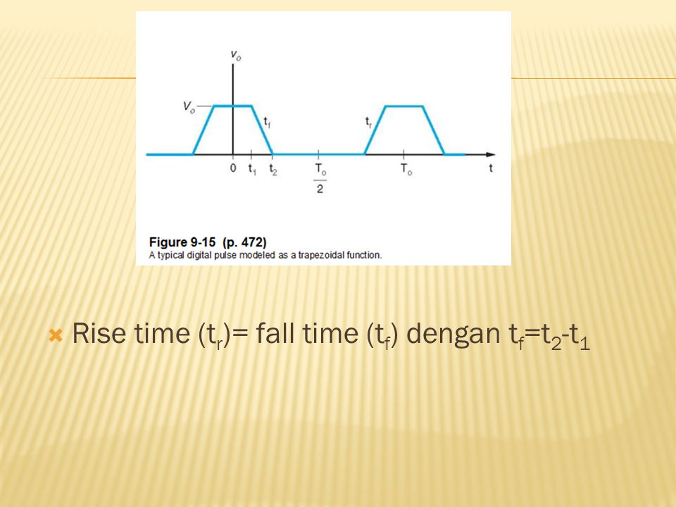 Rise time (tr)= fall time (tf) dengan tf=t2-t1