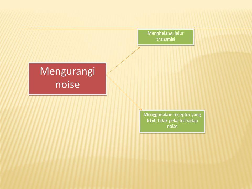 Mengurangi noise Menghalangi jalur transmisi