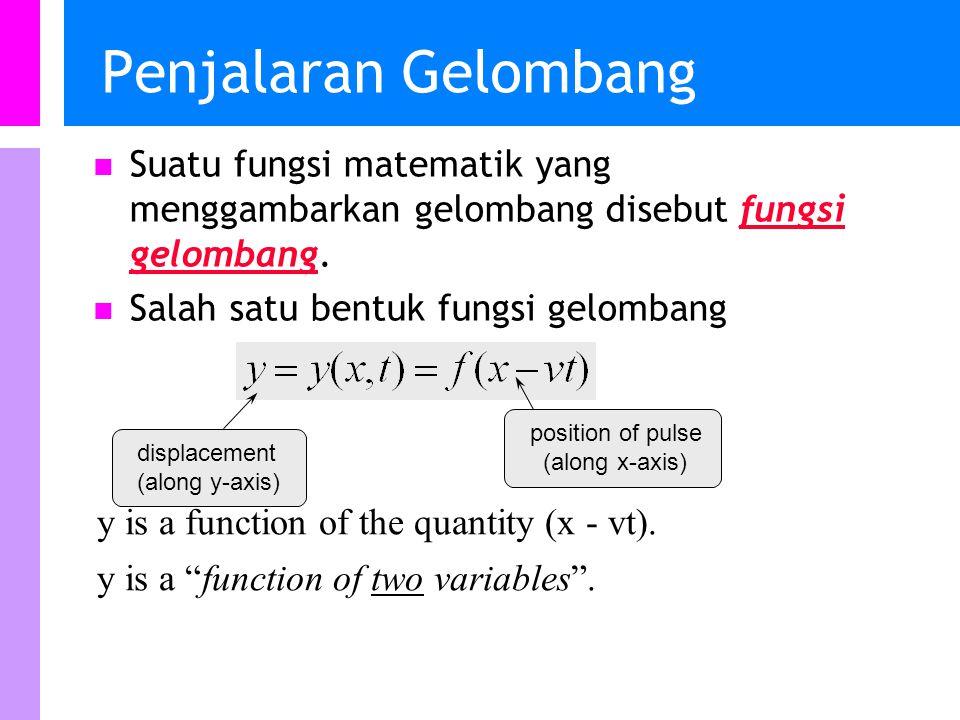 Penjalaran Gelombang Suatu fungsi matematik yang menggambarkan gelombang disebut fungsi gelombang. Salah satu bentuk fungsi gelombang.