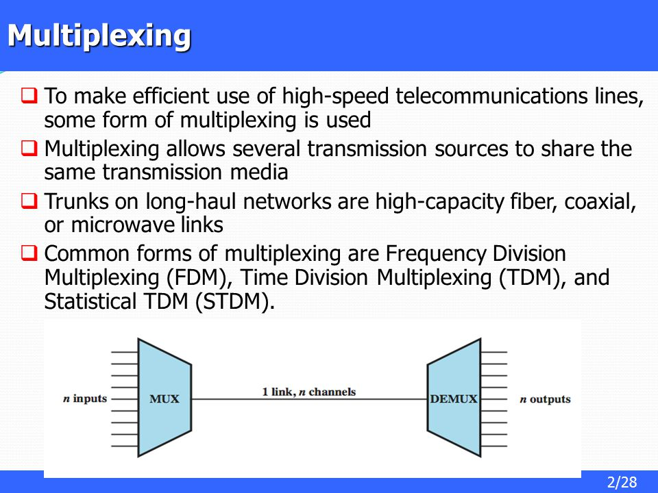 Multiplexing To make efficient use of high-speed telecommunications lines, some form of multiplexing is used.