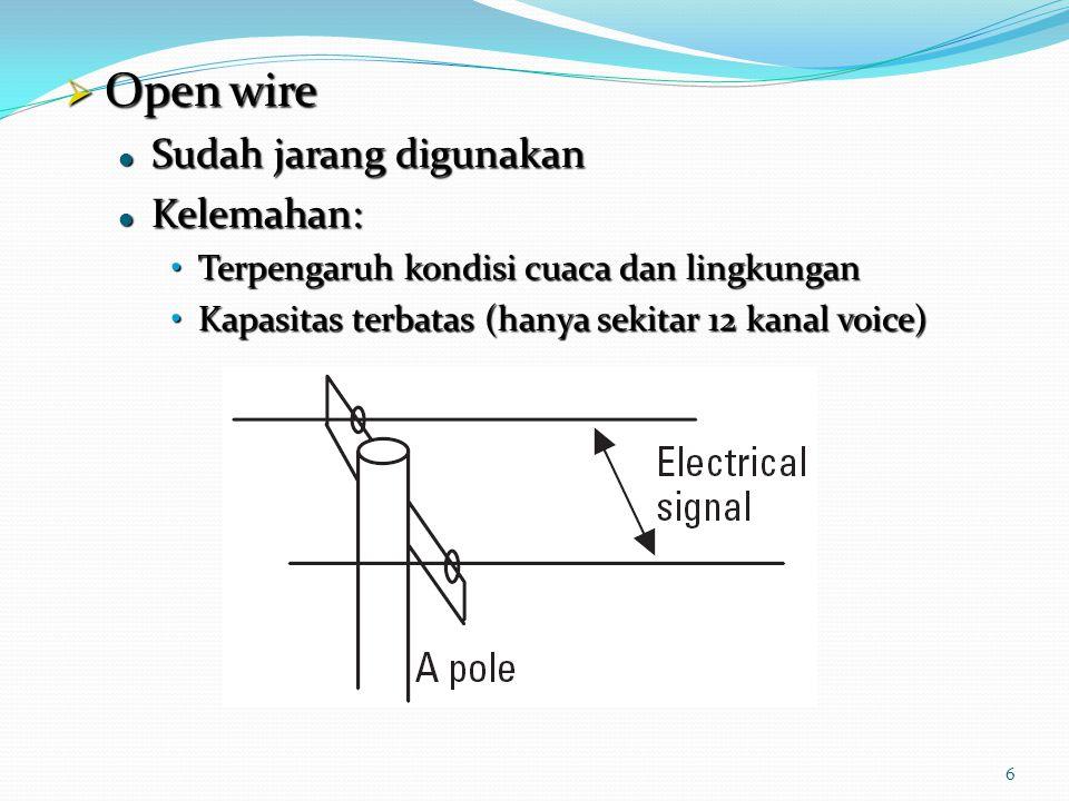 Open wire Sudah jarang digunakan Kelemahan: