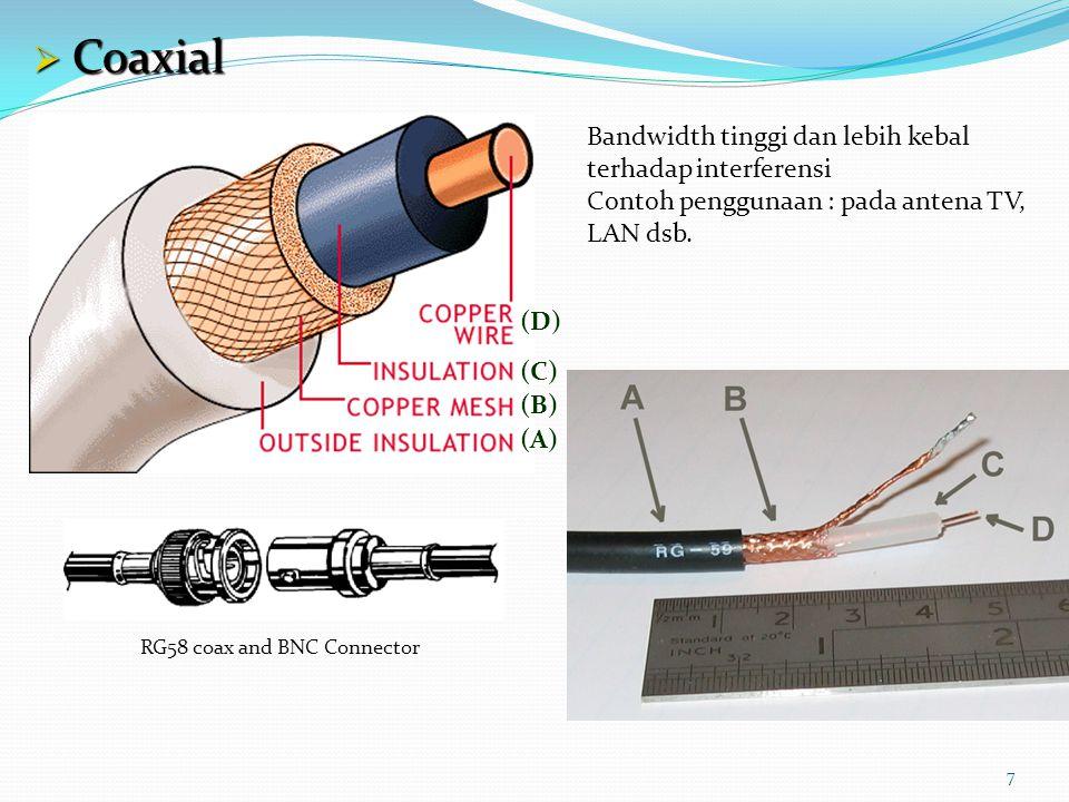 RG58 coax and BNC Connector