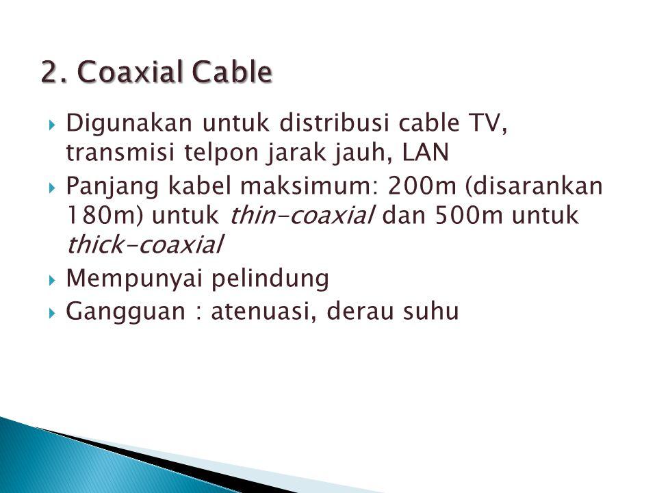 2. Coaxial Cable Digunakan untuk distribusi cable TV, transmisi telpon jarak jauh, LAN.