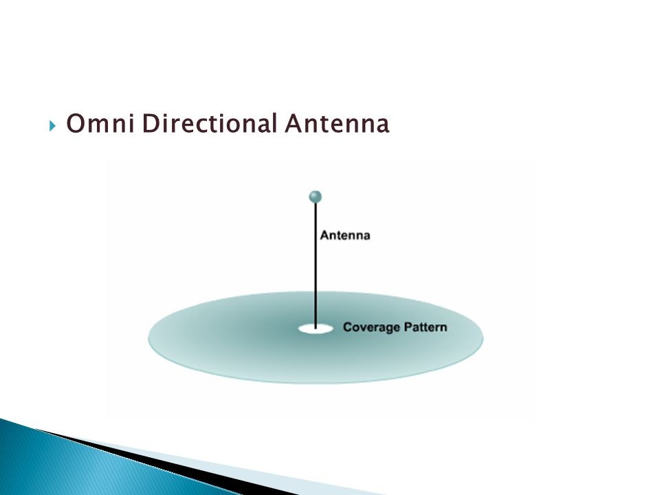 Omni Directional Antenna