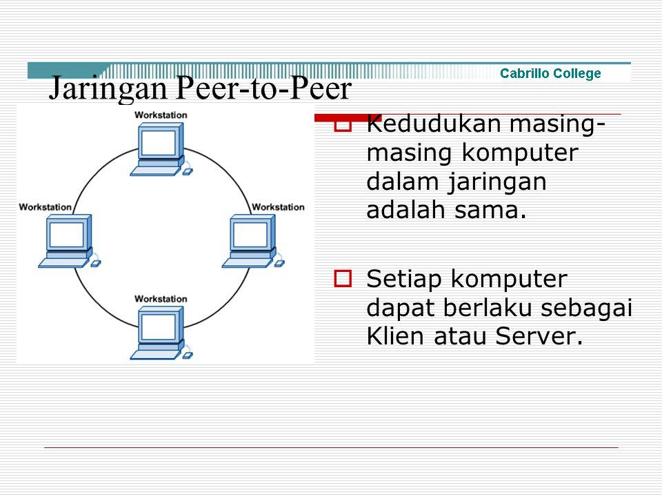 Jaringan Peer-to-Peer