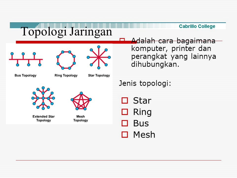 Topologi Jaringan Star Ring Bus Mesh