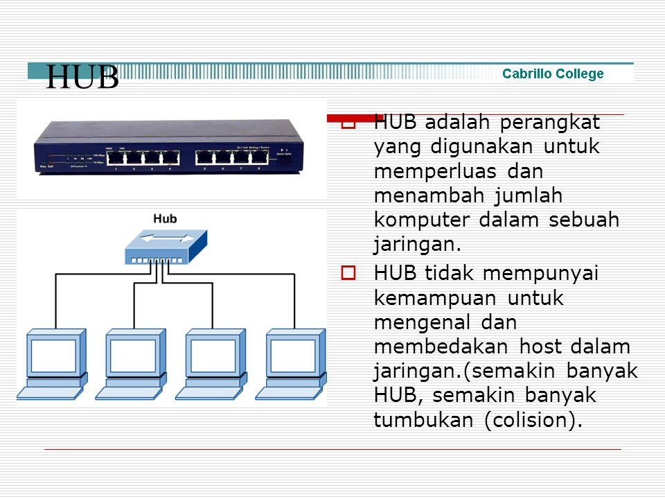 HUB HUB adalah perangkat yang digunakan untuk memperluas dan menambah jumlah komputer dalam sebuah jaringan.