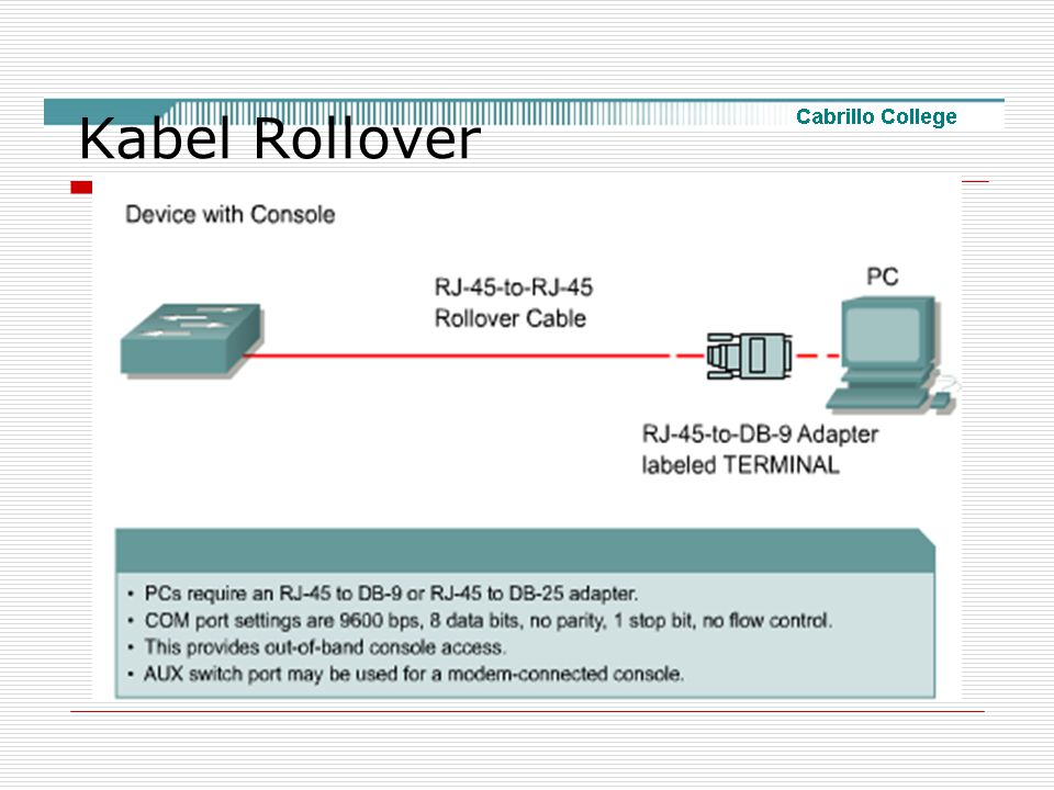 Kabel Rollover