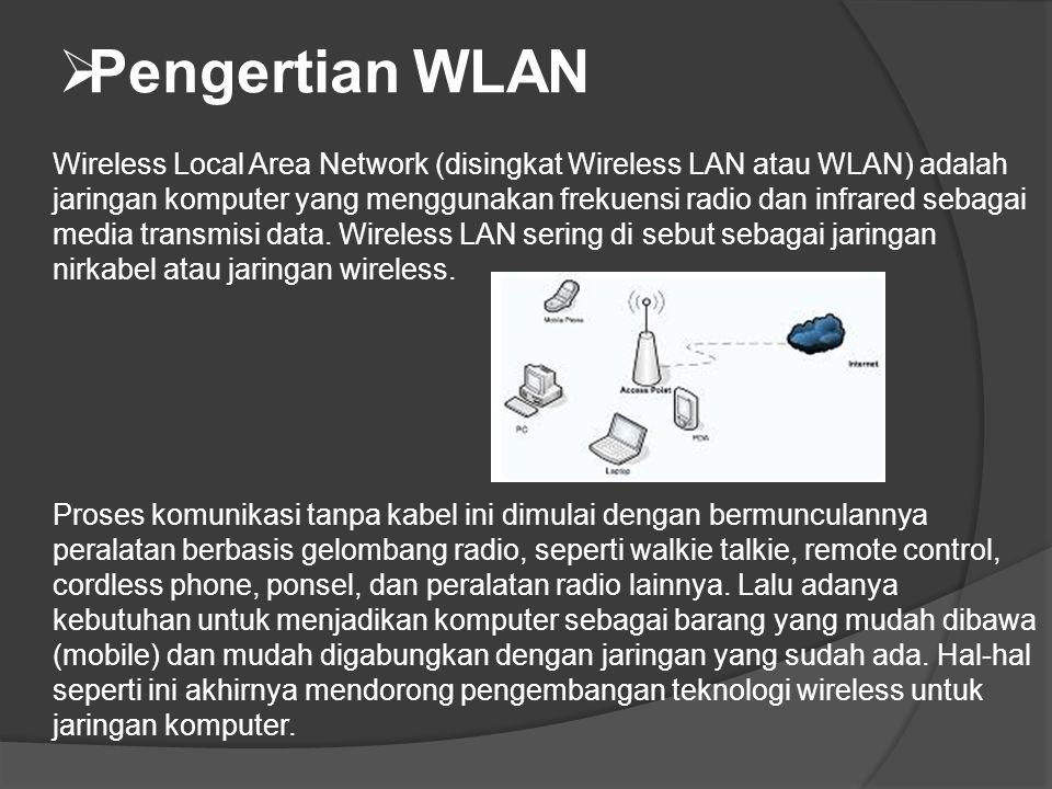 Pengertian WLAN
