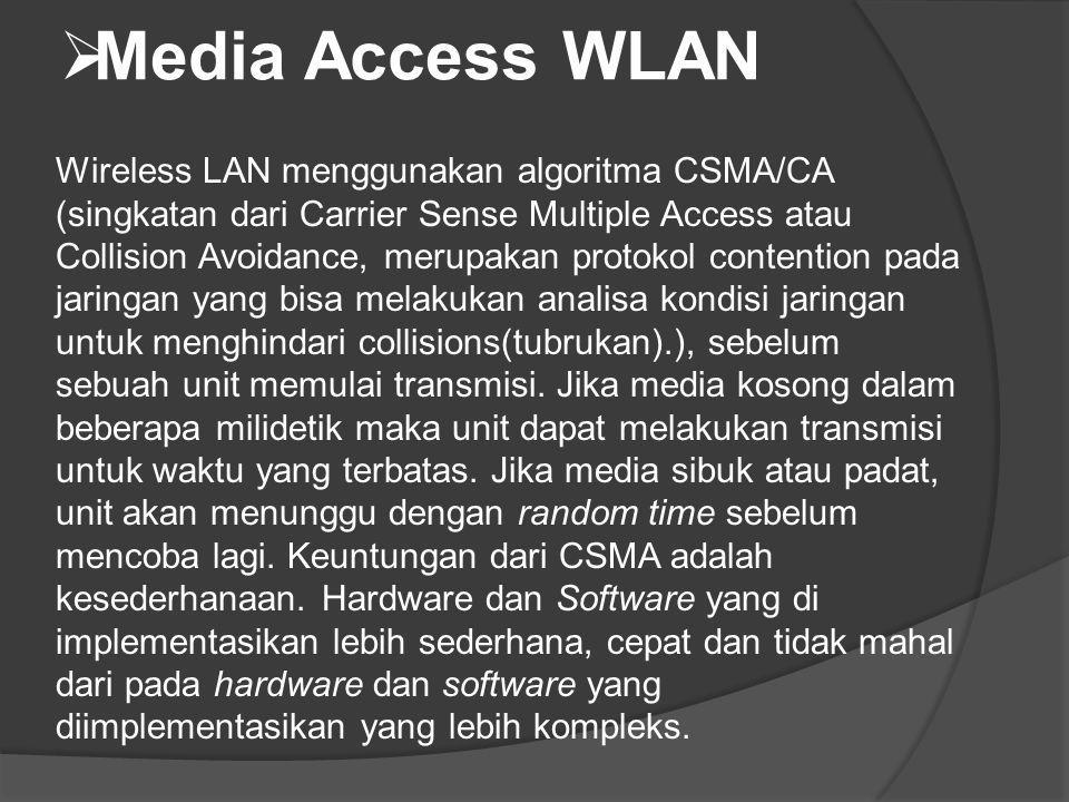 Media Access WLAN