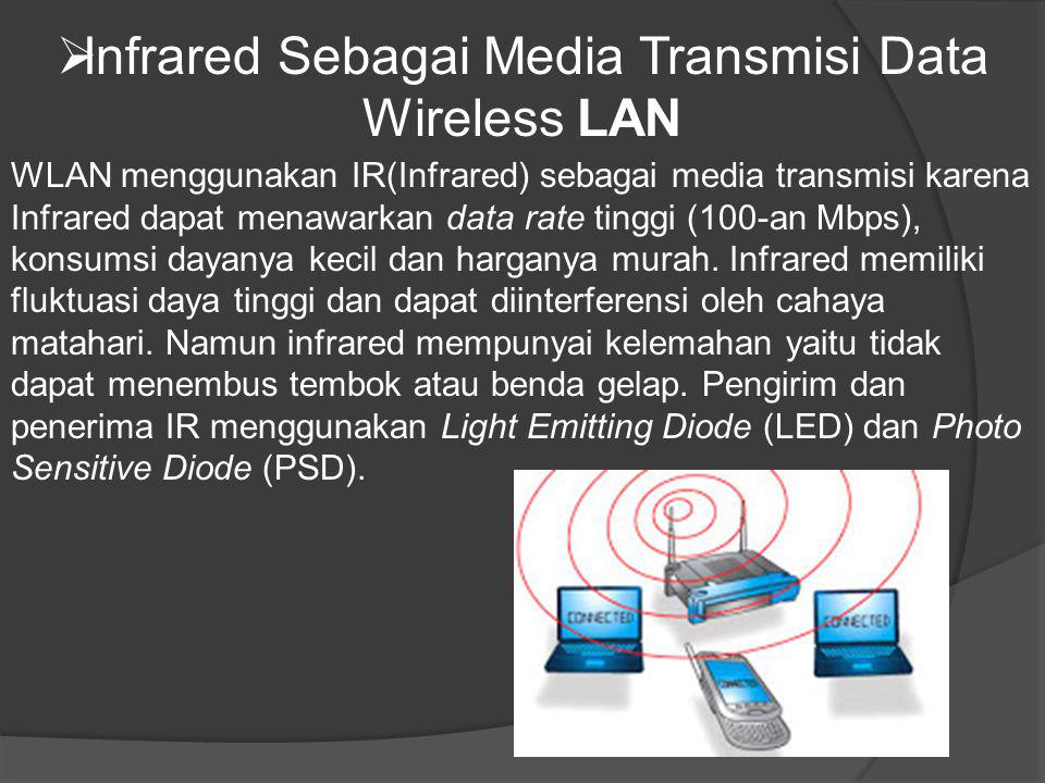 Infrared Sebagai Media Transmisi Data Wireless LAN