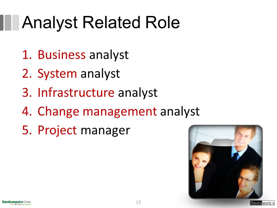 Analyst Related Role Business analyst System analyst
