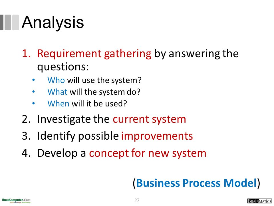 Analysis Requirement gathering by answering the questions: