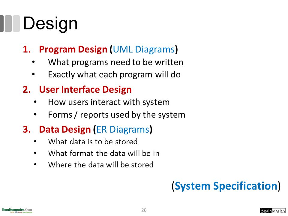 Design (System Specification) Program Design (UML Diagrams)