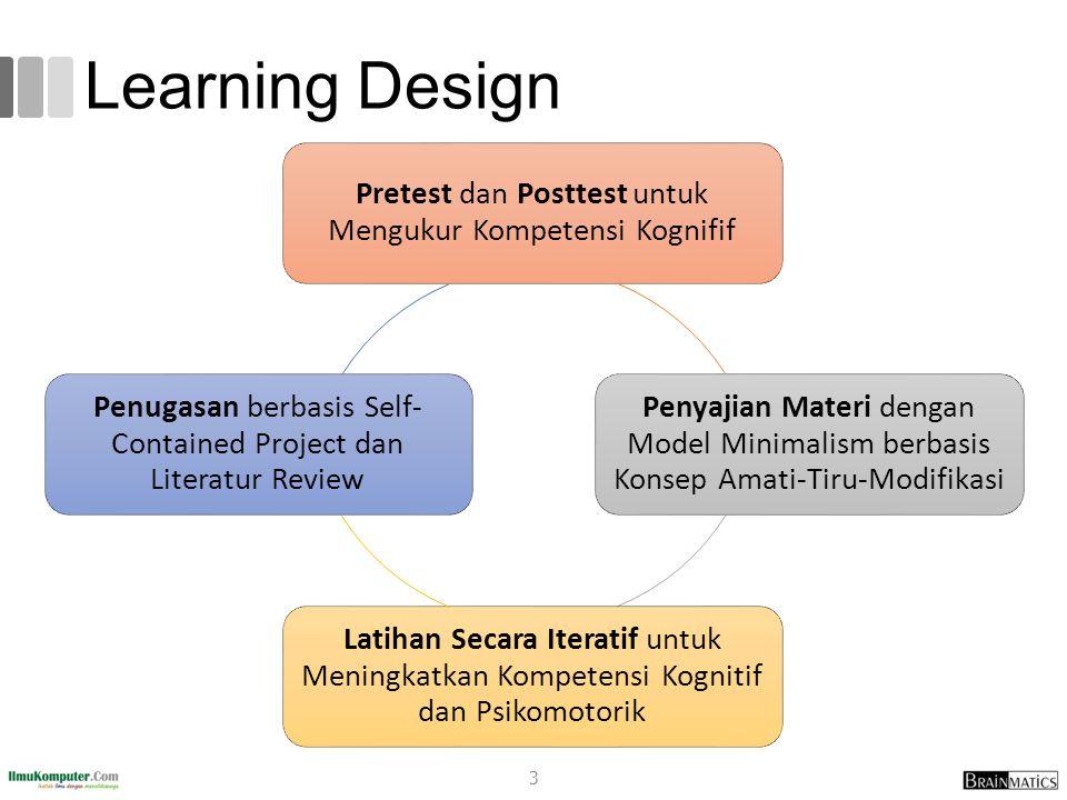 romi@romisatriawahono.net Object-Oriented Programming. Learning Design. Pretest dan Posttest untuk Mengukur Kompetensi Kognifif.