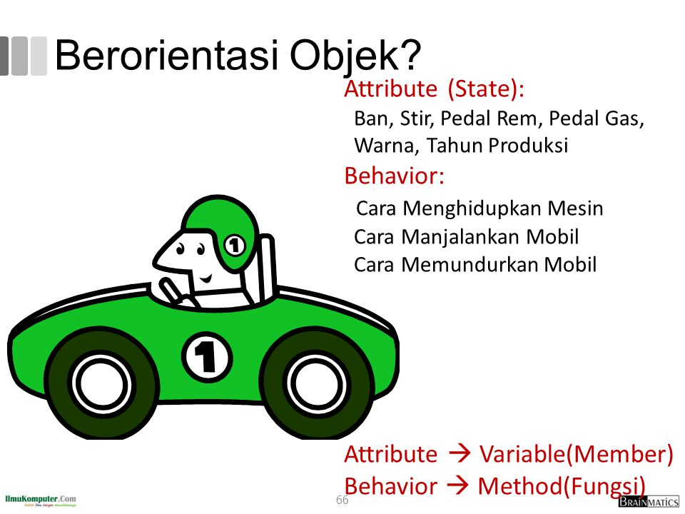 Berorientasi Objek Attribute (State): Behavior: