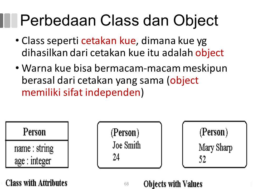 Perbedaan Class dan Object