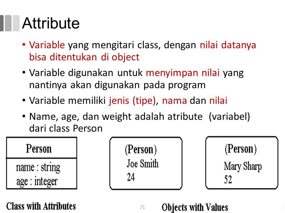 romi@romisatriawahono.net Object-Oriented Programming. Attribute. Variable yang mengitari class, dengan nilai datanya bisa ditentukan di object.