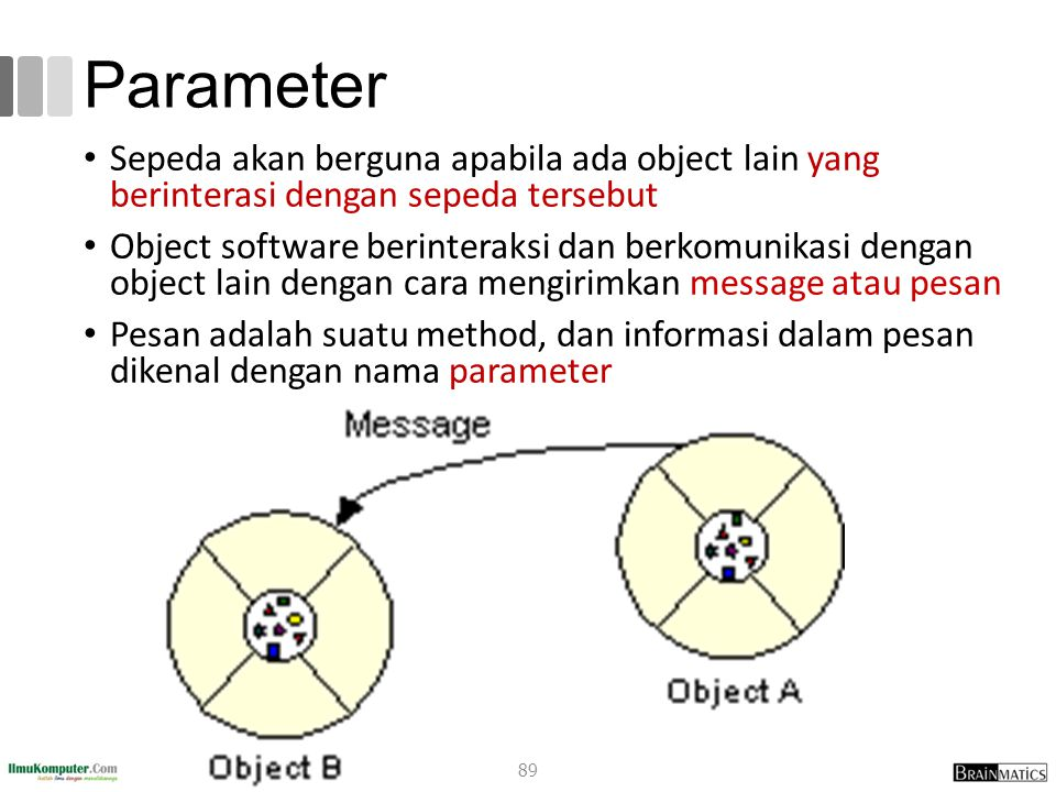romi@romisatriawahono.net Object-Oriented Programming. Parameter.