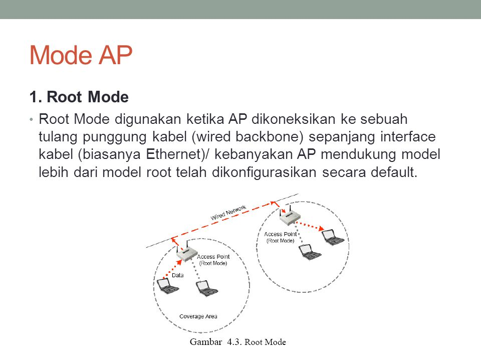 Mode AP 1. Root Mode.