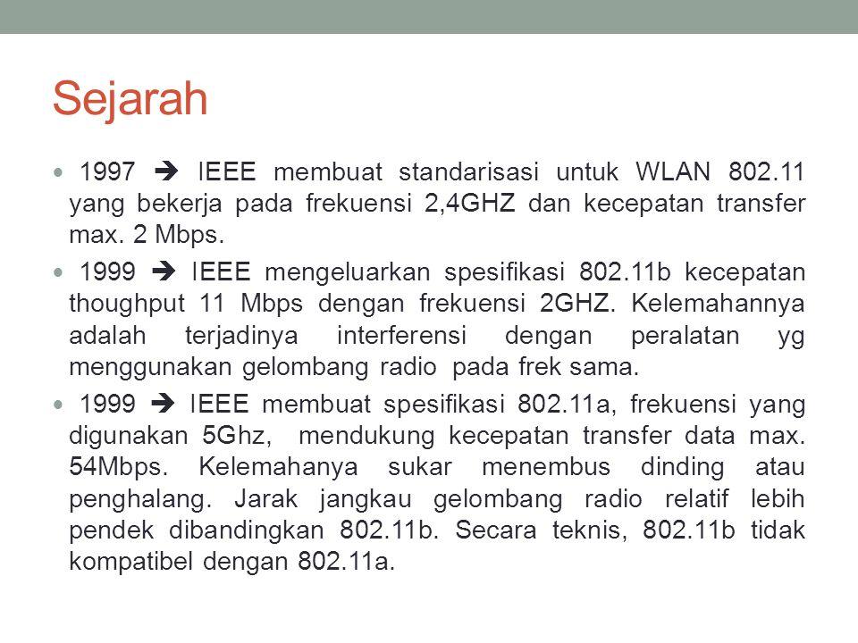 Sejarah 1997  IEEE membuat standarisasi untuk WLAN 802.11 yang bekerja pada frekuensi 2,4GHZ dan kecepatan transfer max. 2 Mbps.