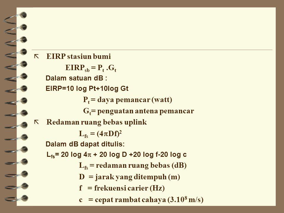 Pt = daya pemancar (watt) Gt= penguatan antena pemancar