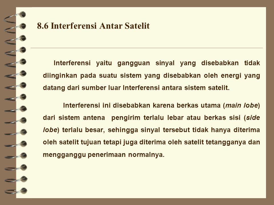 8.6 Interferensi Antar Satelit