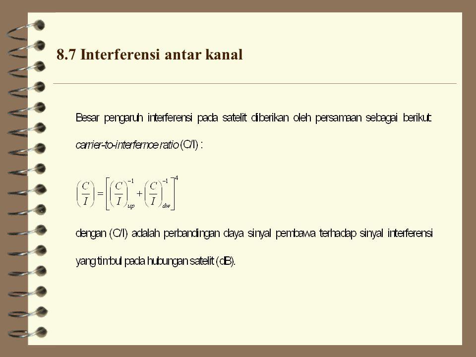 8.7 Interferensi antar kanal