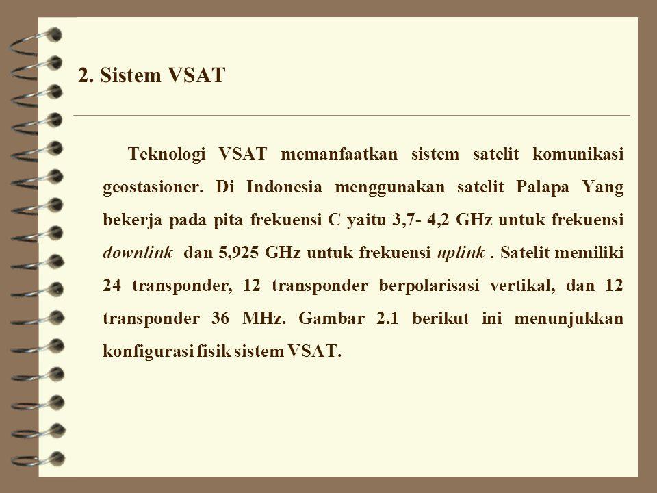 2. Sistem VSAT