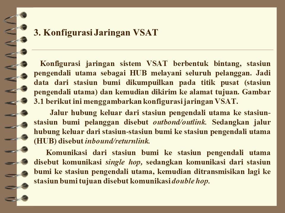 3. Konfigurasi Jaringan VSAT