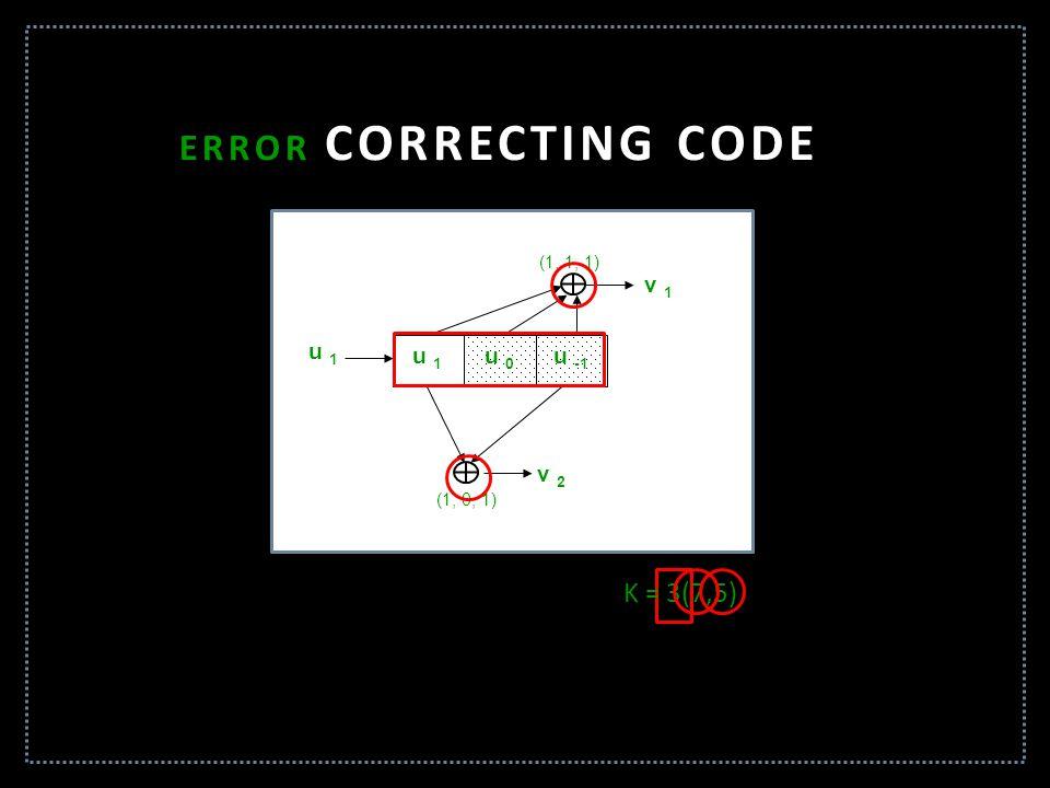 ERROR CORRECTING CODE K = 3(7,5) u 1 u 0 u -1 v 2 v 1 (1, 1, 1)