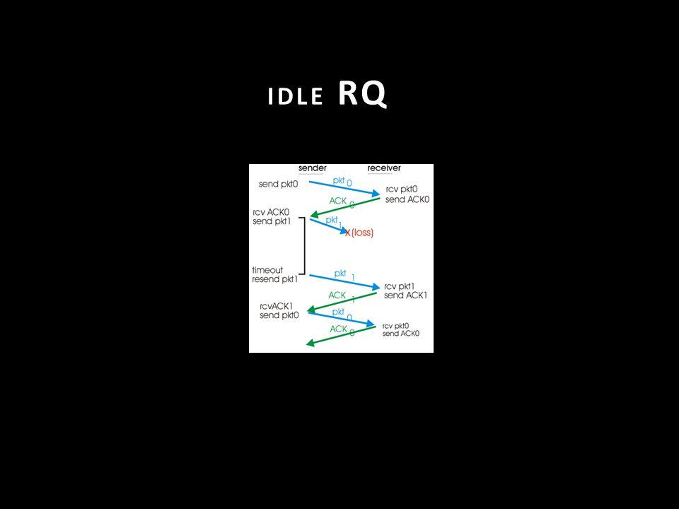 IDLE RQ